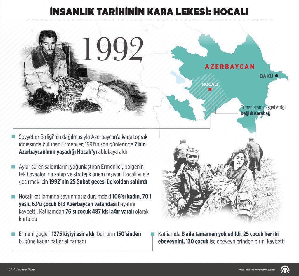 """Featured image for """"Hocalı katliamının uluslararası hukuk bakımından değerlendirilmesi"""""""